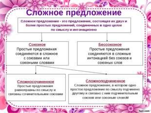 Сложное предложение Сложное предложение - это предложение, состоящее их двух