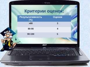 Критерии оценок: Результативность(%) Оценки >80 3 80-90 4 90-100 5
