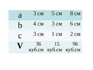 a3 см5 см8 см b4 см3 см6 см c3 см1 см2 см V36 куб.см15 куб.см96 к