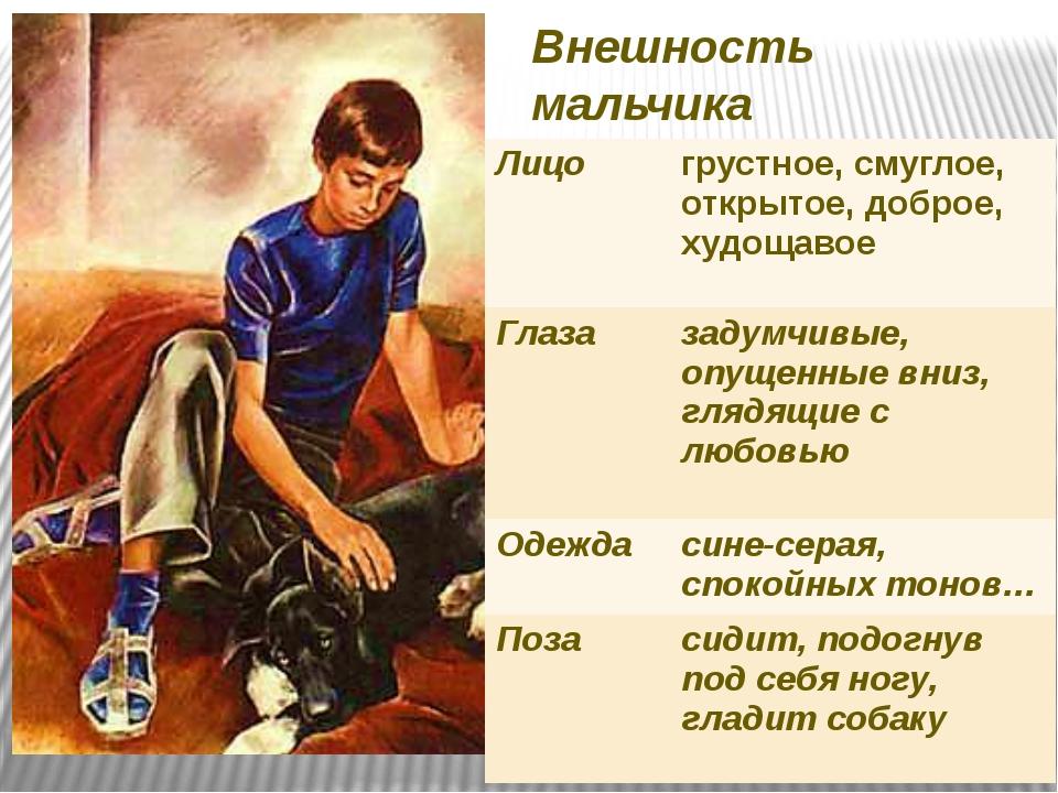 мини сочинение описание внешности подруги причины болей коленях