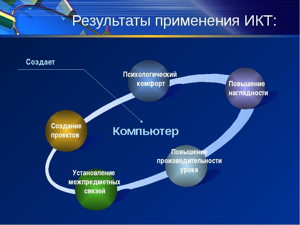 Результаты применения ИКТ: Создание проектов Психологический комфорт Повышени...