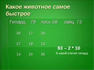 Какое животное самое быстрое Гепард 79 лось 58 заяц 73 83 – 2 * 10 В какой кл