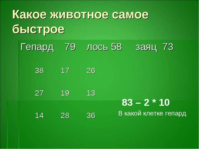 Какое животное самое быстрое Гепард 79 лось 58 заяц 73 83 – 2 * 10 В какой кл...