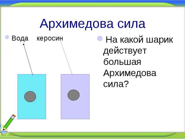 Архимедова сила Вода керосин На какой шарик действует большая Архимедова сила?