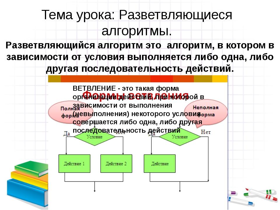 Тема урока: Разветвляющиеся алгоритмы. Разветвляющийся алгоритм это алгоритм,...