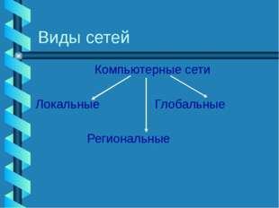 Виды сетей Компьютерные сети Локальные Глобальные Региональные