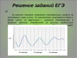 Решение заданий ЕГЭ В2 На рисунке показано изменение температуры воздуха на п