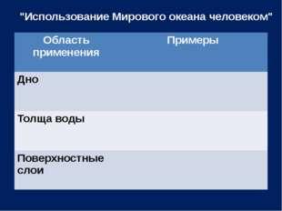 """""""Использование Мирового океана человеком"""" Область применения Примеры Дно Толщ"""