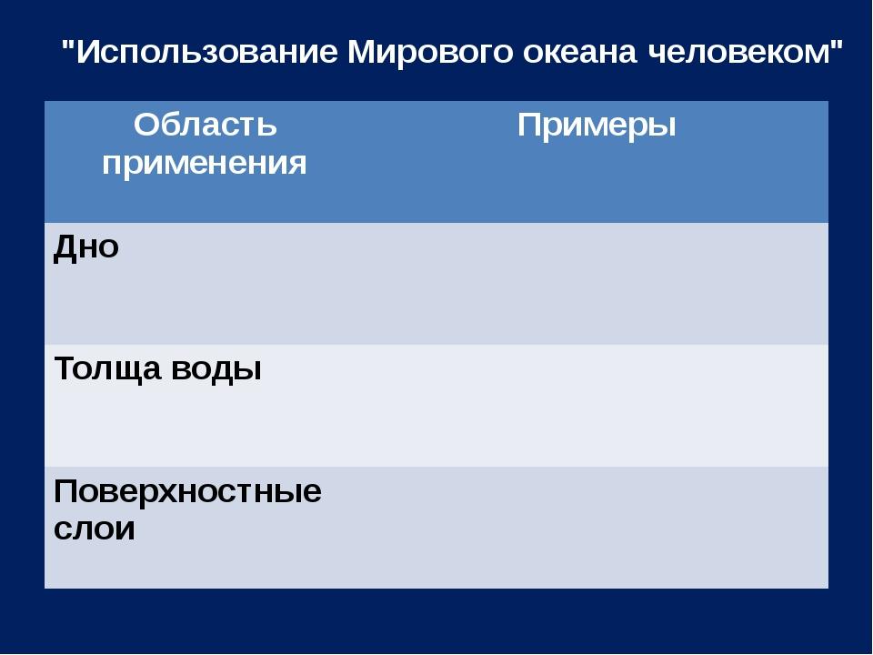"""""""Использование Мирового океана человеком"""" Область применения Примеры Дно Толщ..."""