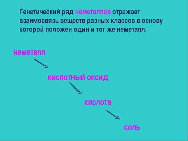 Генетический ряд неметаллов отражает взаимосвязь веществ разных классов в осн...