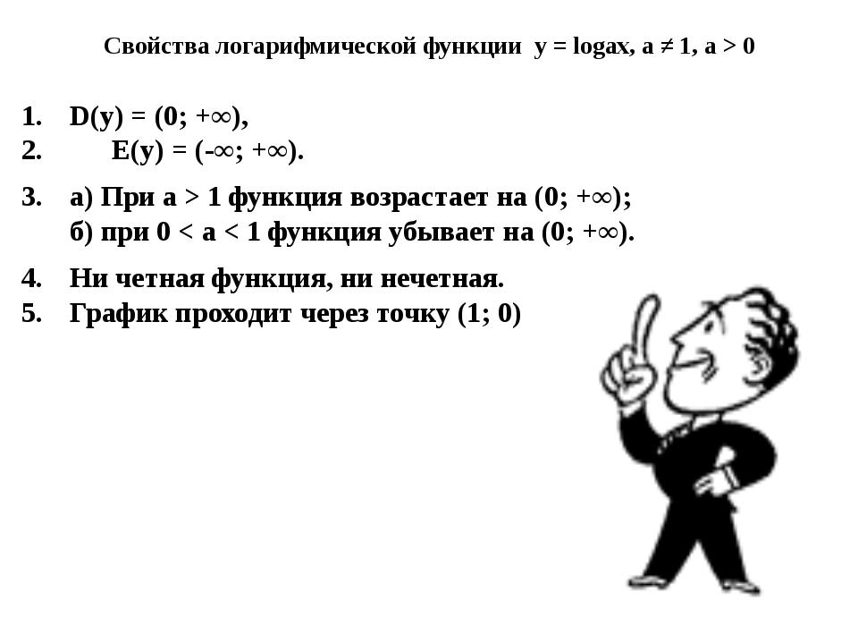 а) При а > 1 функция возрастает на (0; +∞); б) при 0 < а < 1 функция убывает...