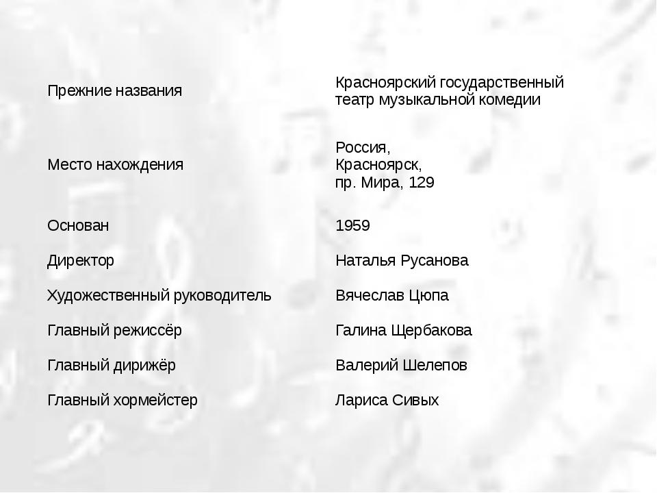 Балта О.А. Прежние названия Красноярский государственный театр музыкальной ко...