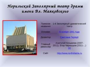 Норильский Заполярный театр драмы имени Вл. Маяковского Балта О.А. Прежние на