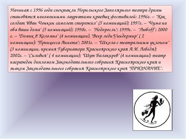 Начиная с 1996 года спектакли Норильского Заполярного театра драмы становятся...