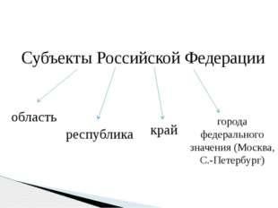 Субъекты Российской Федерации область край республика города федерального зна