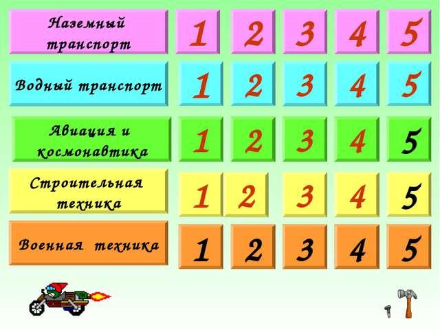 Наземный транспорт 1 Водный транспорт Авиация и космонавтика Строительная тех...