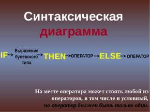 Синтаксическая диаграмма IF Выражение булевского типа THEN ОПЕРАТОР ОПЕРАТОР