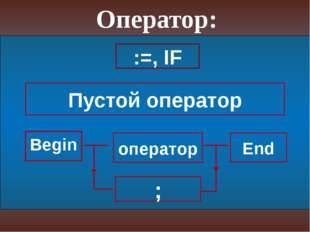 Оператор: :=, IF Пустой оператор End оператор Begin ;