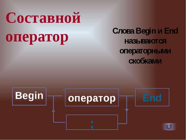 Полный условный оператор выполняется так: b Оператор + Сначала проверяется ис...