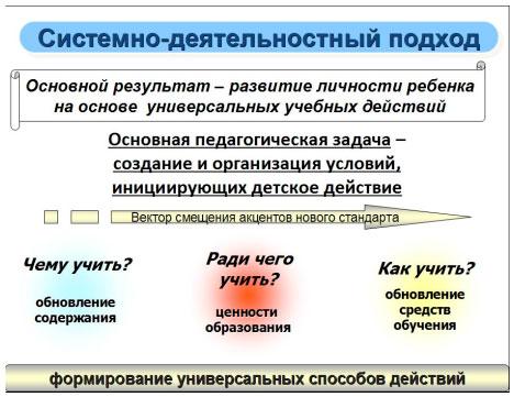 http://festival.1september.ru/articles/639031/img1.jpg