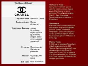 The House of Chanel – французская компания, один из наиболее известных в мире