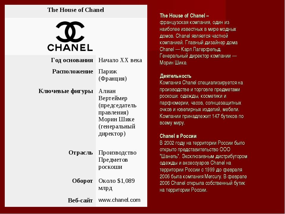 The House of Chanel – французская компания, один из наиболее известных в мире...