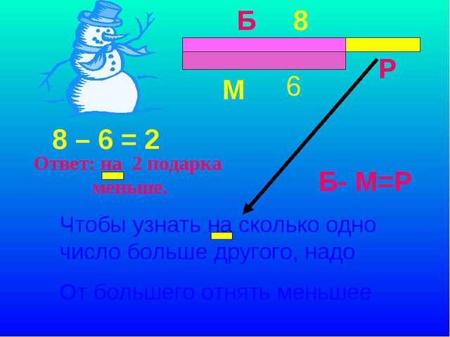 8 Б М 6 Р Б- М=Р Чтобы узнать на сколько одно число больше другого, надо От б...