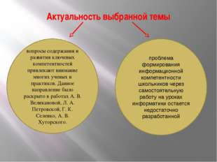 Актуальность выбранной темы вопросы содержания и развития ключевых компетентн