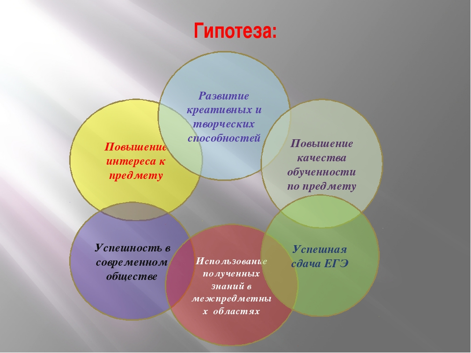 Гипотеза: Повышение интереса к предмету Развитие креативных и творческих спос...