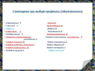 Самооценка при выборе профессии (одноклассники) 1.Неразвитый 0 Умный 16 2.Лен