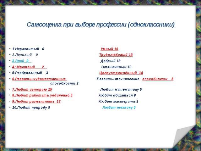 Самооценка при выборе профессии (одноклассники) 1.Неразвитый 0 Умный 16 2.Лен...