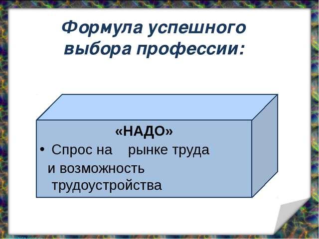 Формула успешного выбора профессии: «НАДО» Спрос на рынке труда и возможност...