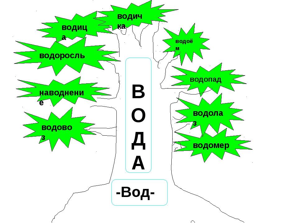 водовоз водомер наводнение водоросль водица водичка водолаз водопад В О Д А -...
