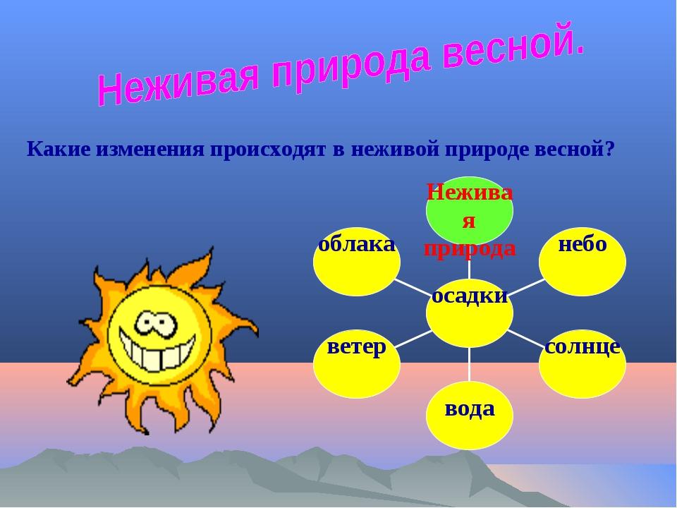 Какие изменения происходят в неживой природе весной? облака ветер вода солнце...