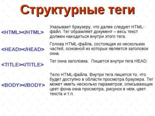 Структурные теги Указывает браузеру, что далее следует HTML-файл. Тег обрамл