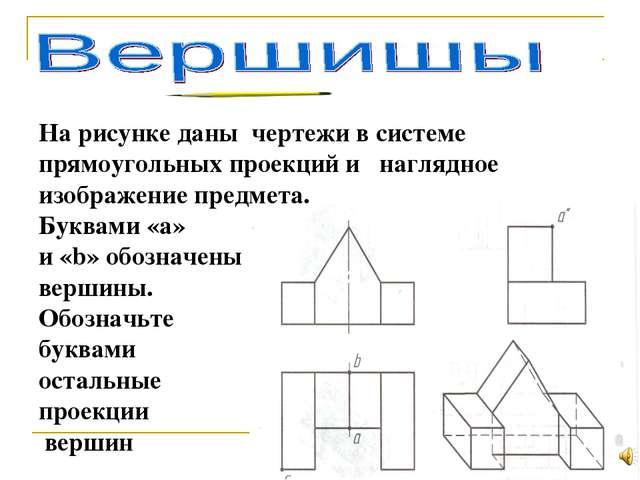 На рисунке даны чертежи в системе прямоугольных проекций и наглядное изображ...