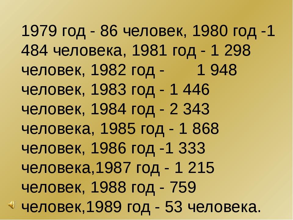 1979 год-86 человек, 1980 год-1 484 человека, 1981 год - 1 298 человек, 19...