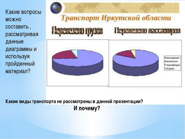 Какие вопросы можно составить , рассматривая данные диаграммы и используя про...
