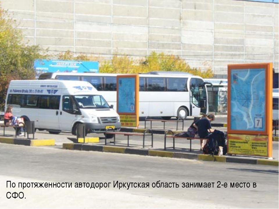 По протяженности автодорог Иркутская область занимает 2-е место в СФО.
