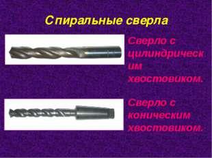 Элементы спирального сверла. Канавка