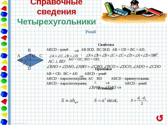 Справочные сведения Четырехугольники Квадрат В С аО d A D Свойства ABCD– ква...