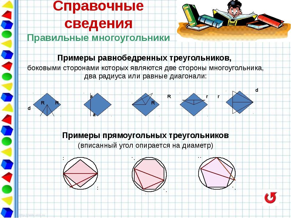 Справочные сведения Окружность Окружность, вписанная в треугольник Отрезок,...