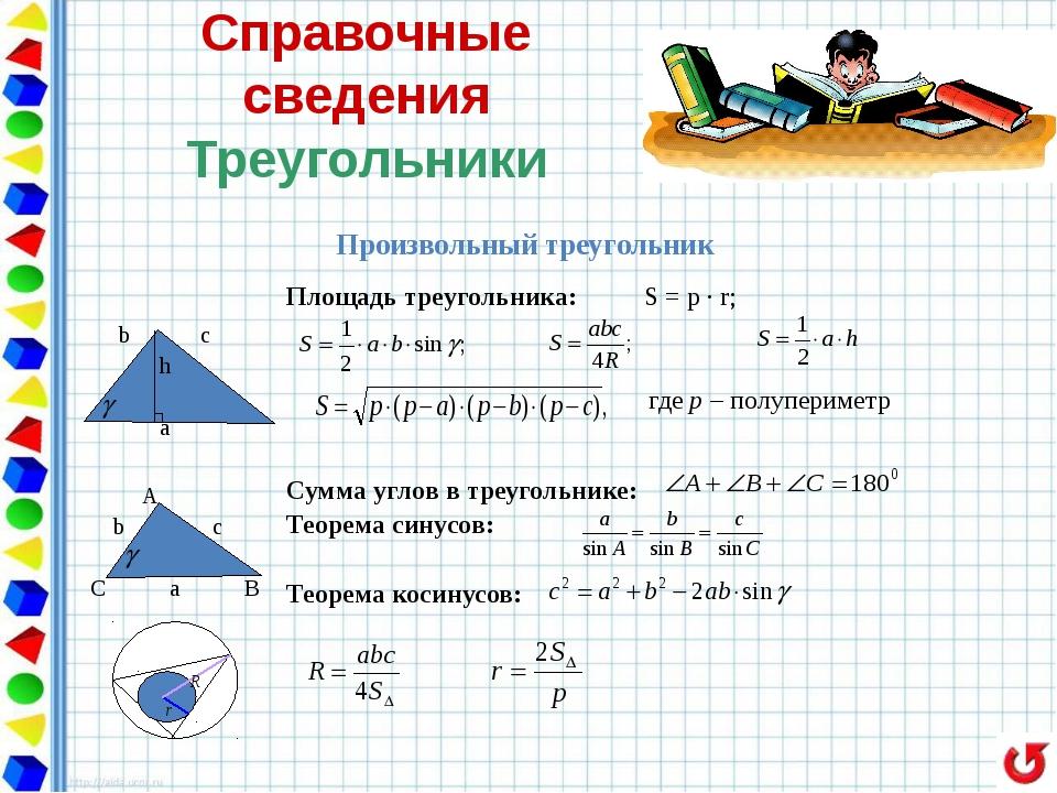 Справочные сведения Треугольники А С В D F E Подобие треугольников в подобны...