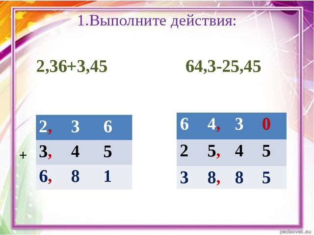 1.Выполните действия: 2,36+3,45 64,3-25,45 + ̅ 2, 3 6 3, 4 5 6, 8 1 6 4, 3 0...