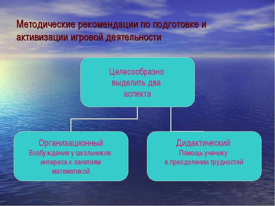 Методические рекомендации по подготовке и активизации игровой деятельности