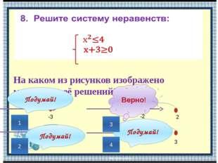 На каком из рисунков изображено множество её решений? -3 -3 2 -2 2 -2 3 Верно