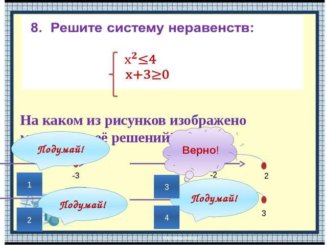 На каком из рисунков изображено множество её решений? -3 -3 2 -2 2 -2 3 Верно...