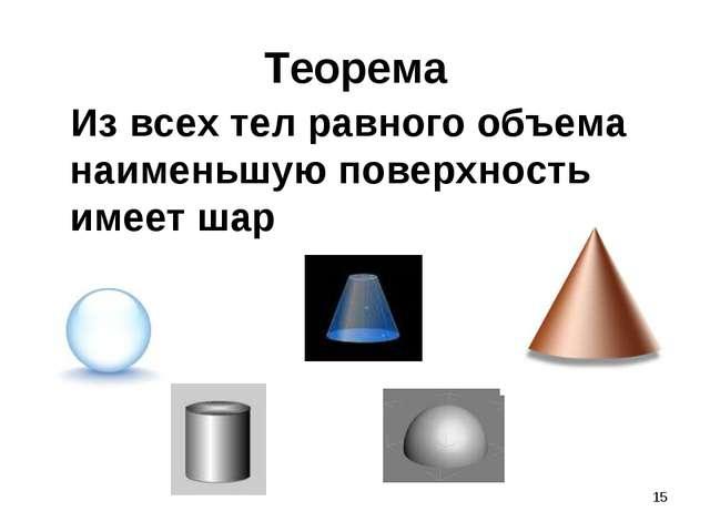 * Теорема Из всех тел равного объема наименьшую поверхность имеет шар