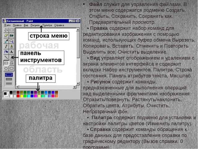 Файлслужит для управления файлами, В этом меню содержатся подменю Создать, О...