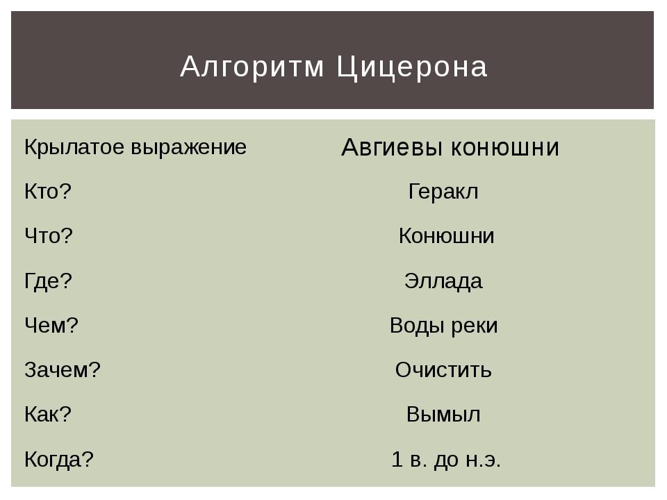 Алгоритм Цицерона Крылатое выражение Авгиевы конюшни Кто? Геракл Что? Конюш...